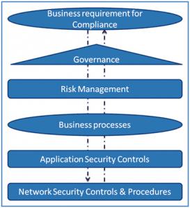 GRC-Framework2