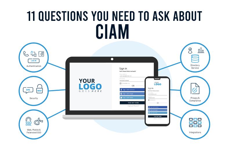 11-questions-CIAM